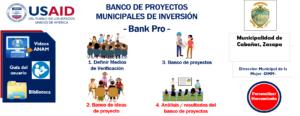 HERRAMIENTA BANK PRO